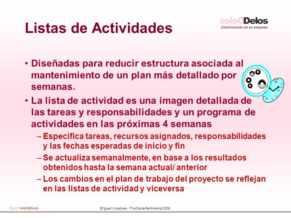Otra forma de ver su empresa © fguell iniciatives - The Delos Partnership 2005 Listas de Actividades Diseñadas para reducir estructura asociada al man