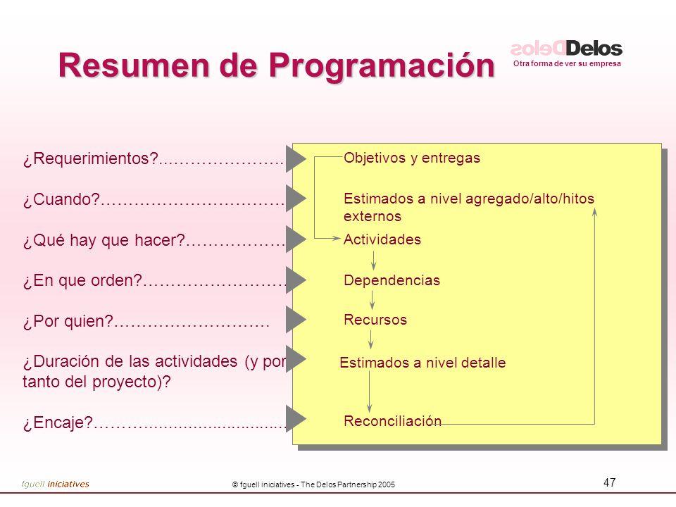 Otra forma de ver su empresa © fguell iniciatives - The Delos Partnership 2005 47 ¿Requerimientos?...………………... ¿Cuando?……………………………. ¿Qué hay que hacer