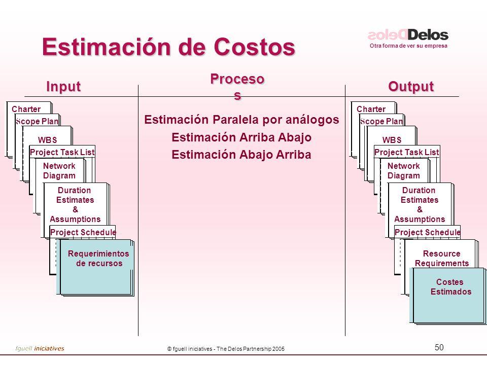 Otra forma de ver su empresa © fguell iniciatives - The Delos Partnership 2005 50 InputOutput Proceso s Estimación Paralela por análogos Estimación Ar