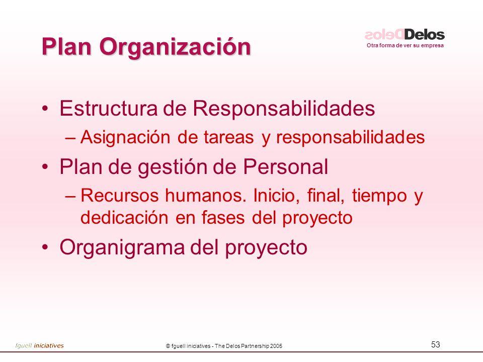 Otra forma de ver su empresa © fguell iniciatives - The Delos Partnership 2005 53 Plan Organización Estructura de Responsabilidades –Asignación de tar