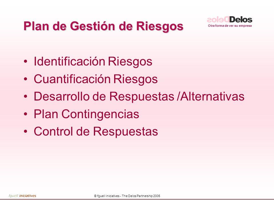 Otra forma de ver su empresa © fguell iniciatives - The Delos Partnership 2005 Plan de Gestión de Riesgos Identificación Riesgos Cuantificación Riesgo