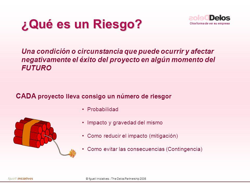 Otra forma de ver su empresa © fguell iniciatives - The Delos Partnership 2005 CADA proyecto lleva consigo un número de riesgor Probabilidad Impacto y