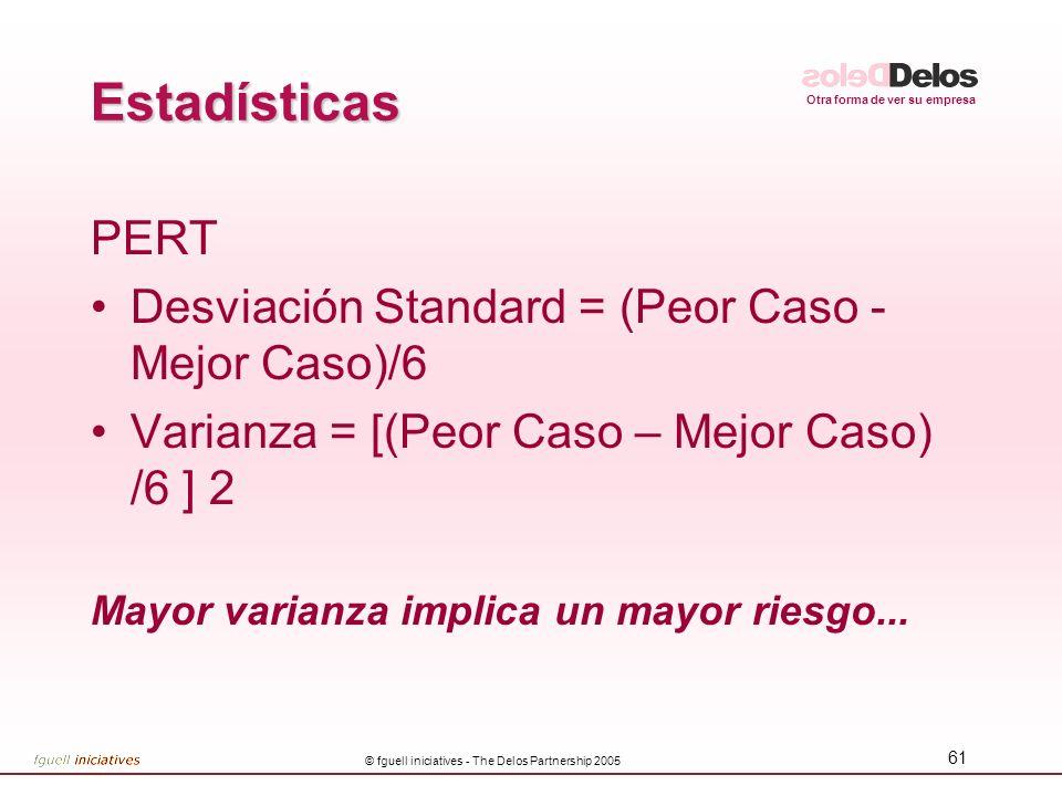Otra forma de ver su empresa © fguell iniciatives - The Delos Partnership 2005 61 Estadísticas PERT Desviación Standard = (Peor Caso - Mejor Caso)/6 V