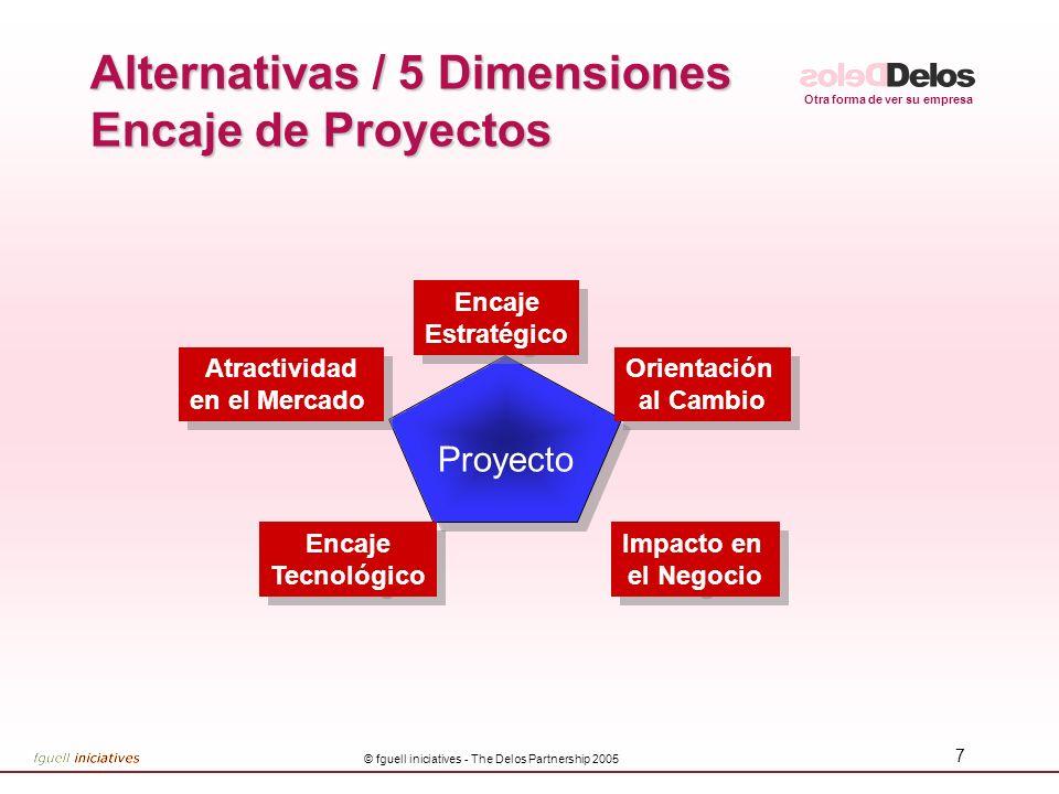 Otra forma de ver su empresa © fguell iniciatives - The Delos Partnership 2005 7 Alternativas / 5 Dimensiones Encaje de Proyectos Proyecto Encaje Estr