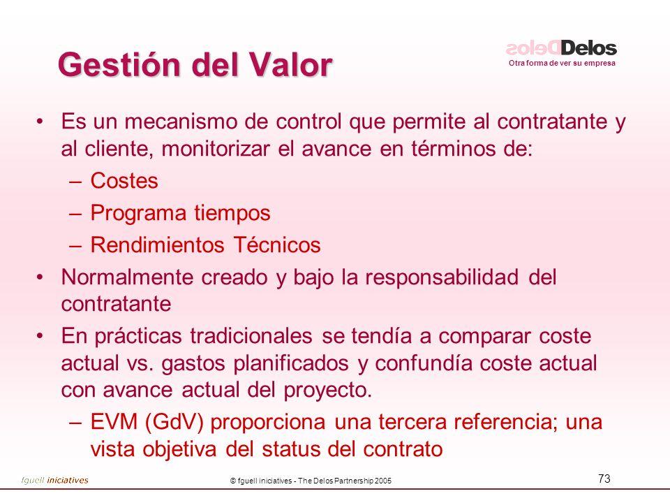 Otra forma de ver su empresa © fguell iniciatives - The Delos Partnership 2005 73 Gestión del Valor Es un mecanismo de control que permite al contrata