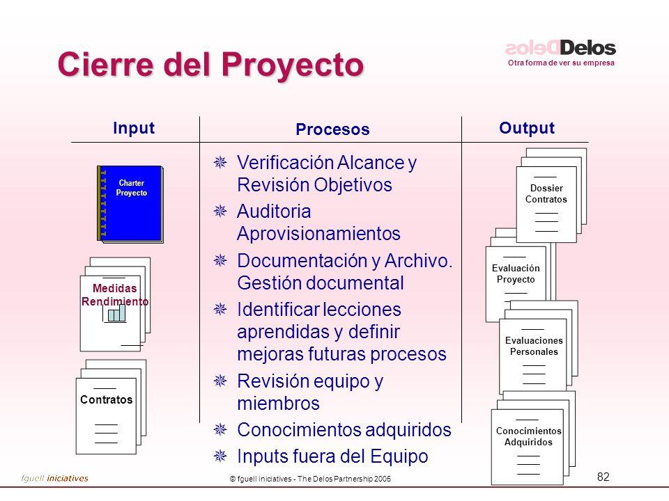 Otra forma de ver su empresa © fguell iniciatives - The Delos Partnership 2005 82 Verificación Alcance y Revisión Objetivos Auditoria Aprovisionamient