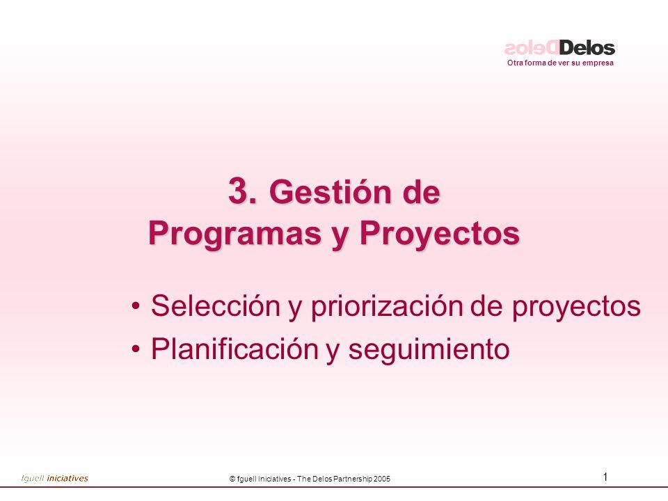Otra forma de ver su empresa © fguell iniciatives - The Delos Partnership 2005 1 3. Gestión de Programas y Proyectos Selección y priorización de proye