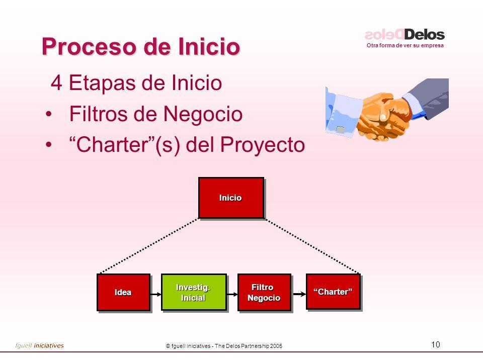 Otra forma de ver su empresa © fguell iniciatives - The Delos Partnership 2005 10 Proceso de Inicio 4 Etapas de Inicio Filtros de Negocio Charter(s) d
