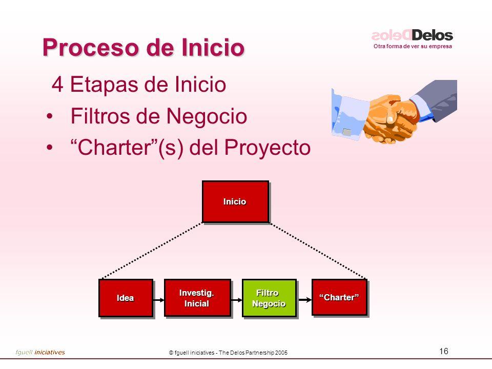 Otra forma de ver su empresa © fguell iniciatives - The Delos Partnership 2005 16 Proceso de Inicio 4 Etapas de Inicio Filtros de Negocio Charter(s) d