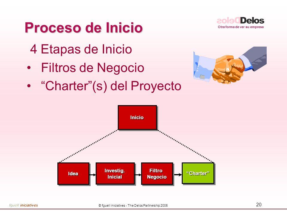 Otra forma de ver su empresa © fguell iniciatives - The Delos Partnership 2005 20 Proceso de Inicio 4 Etapas de Inicio Filtros de Negocio Charter(s) d
