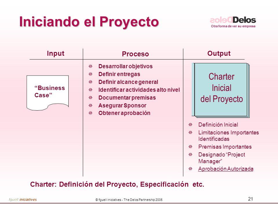 Otra forma de ver su empresa © fguell iniciatives - The Delos Partnership 2005 21 Iniciando el Proyecto Desarrollar objetivos Definir entregas Definir