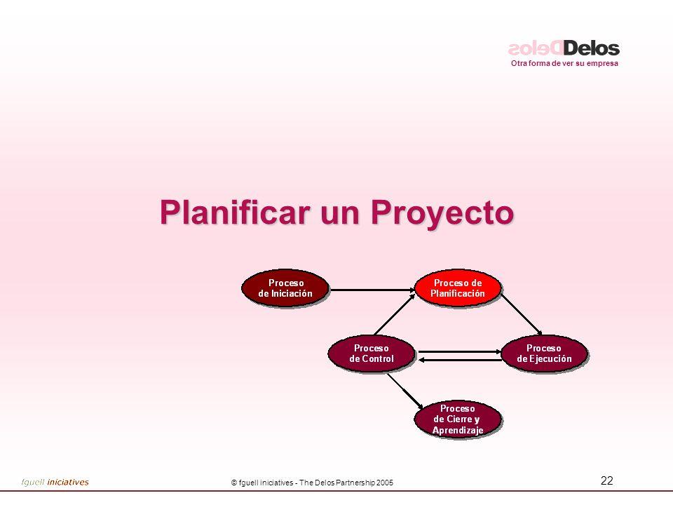 Otra forma de ver su empresa © fguell iniciatives - The Delos Partnership 2005 22 Planificar un Proyecto