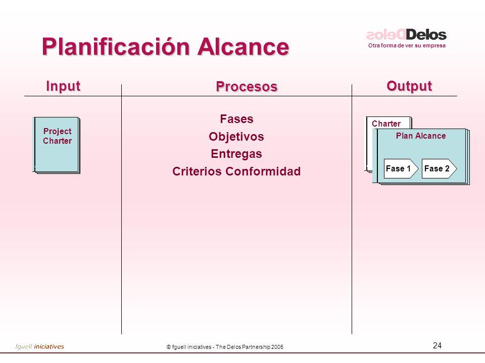 Otra forma de ver su empresa © fguell iniciatives - The Delos Partnership 2005 24 InputOutput Procesos Fases Objetivos Entregas Criterios Conformidad