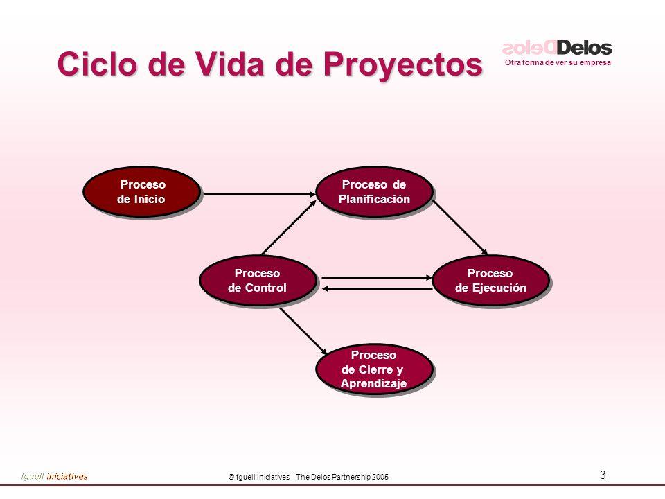Otra forma de ver su empresa © fguell iniciatives - The Delos Partnership 2005 3 Ciclo de Vida de Proyectos Proceso de Inicio Proceso de Inicio Proces