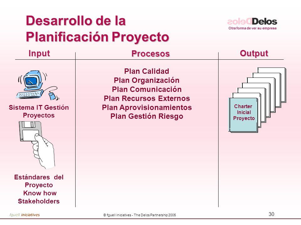Otra forma de ver su empresa © fguell iniciatives - The Delos Partnership 2005 30 InputOutput Procesos Plan Calidad Plan Organización Plan Comunicació