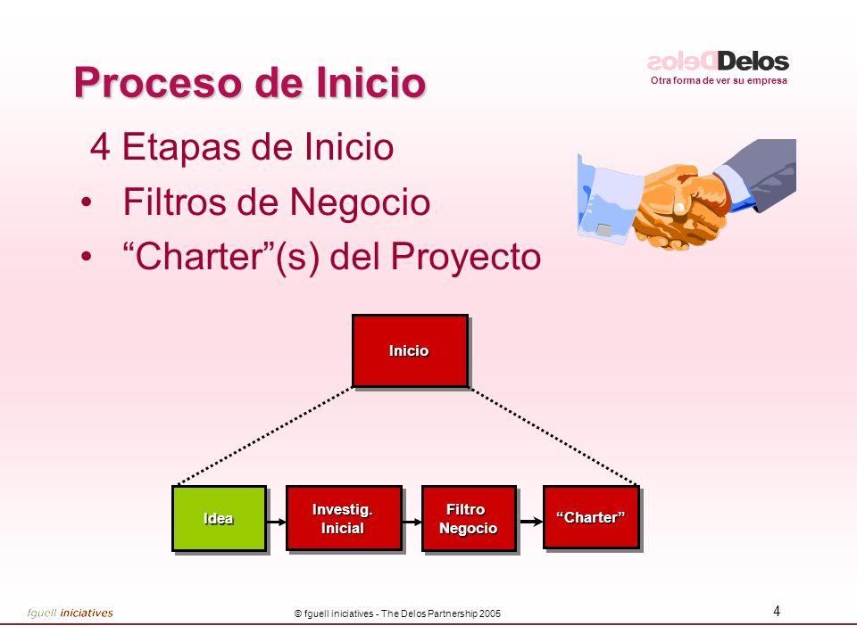 Otra forma de ver su empresa © fguell iniciatives - The Delos Partnership 2005 4 Proceso de Inicio 4 Etapas de Inicio Filtros de Negocio Charter(s) de