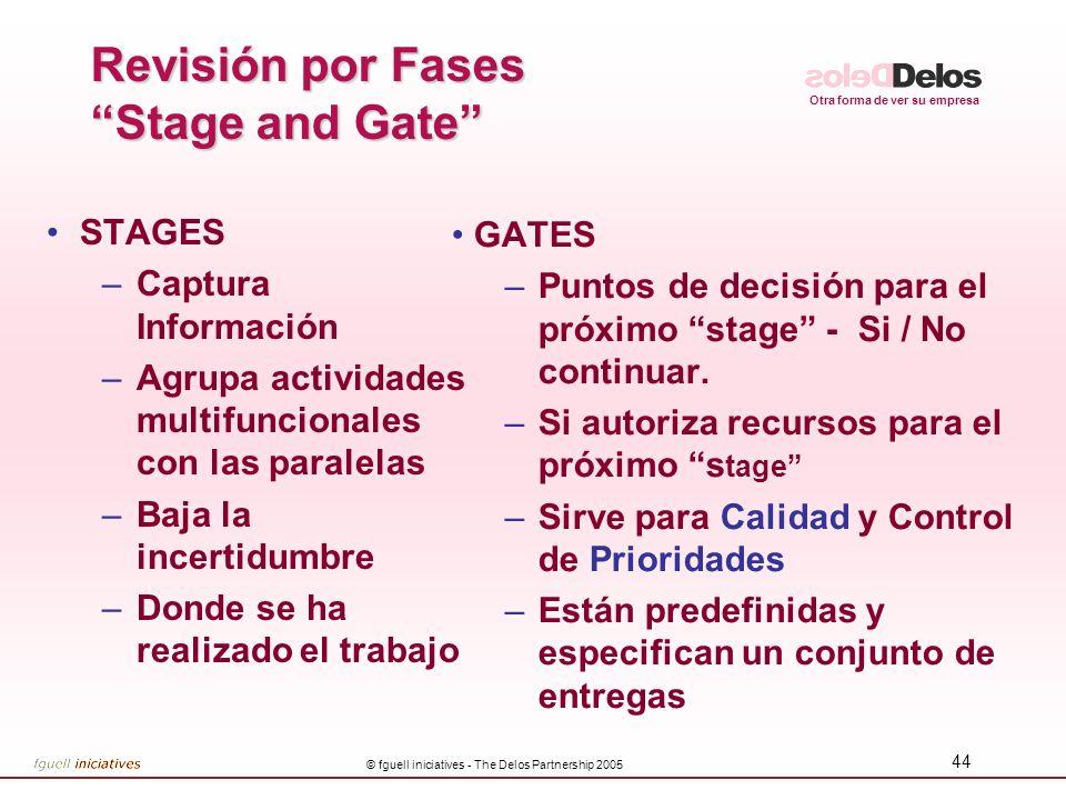 Otra forma de ver su empresa © fguell iniciatives - The Delos Partnership 2005 44 STAGES –Captura Información –Agrupa actividades multifuncionales con