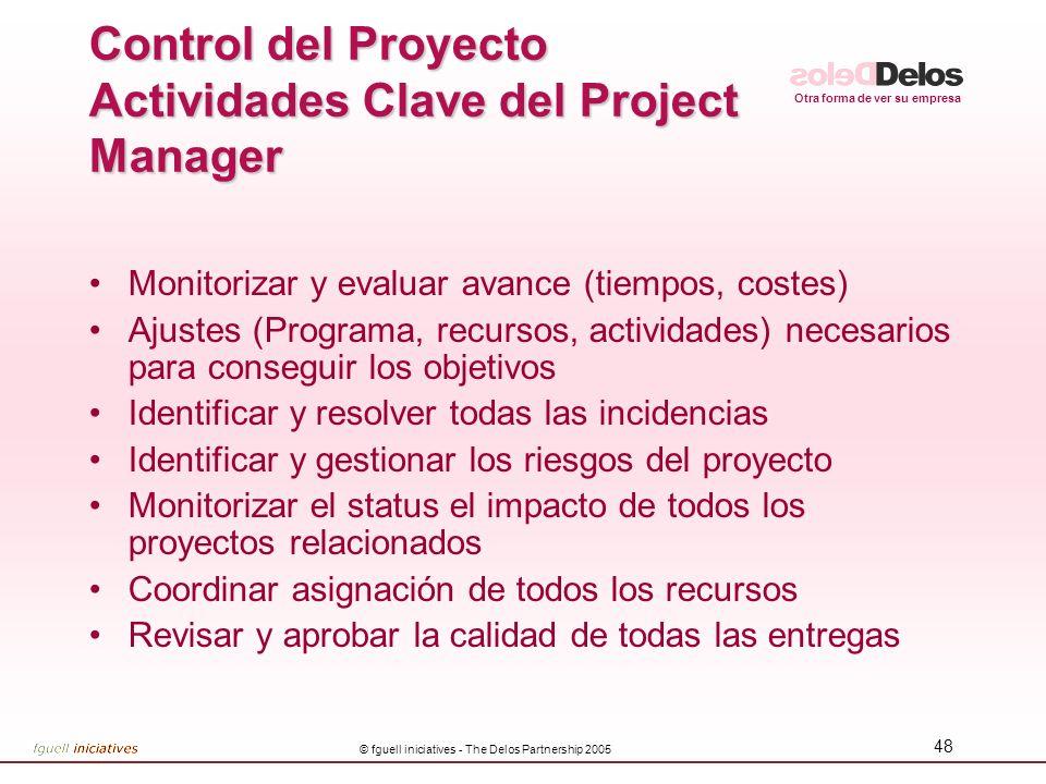 Otra forma de ver su empresa © fguell iniciatives - The Delos Partnership 2005 48 Monitorizar y evaluar avance (tiempos, costes) Ajustes (Programa, re