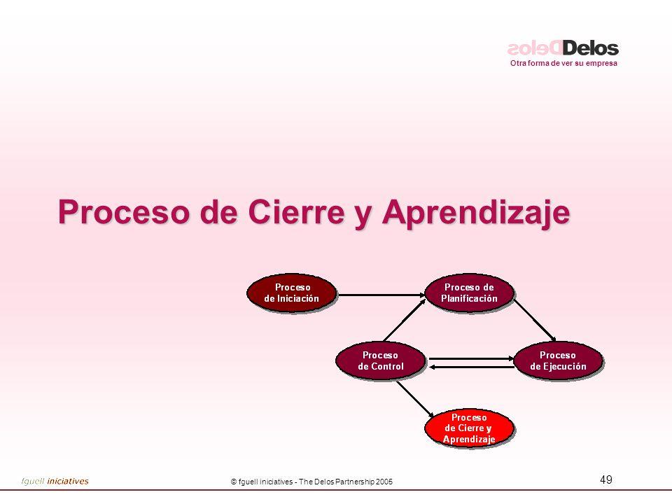 Otra forma de ver su empresa © fguell iniciatives - The Delos Partnership 2005 49 Proceso de Cierre y Aprendizaje