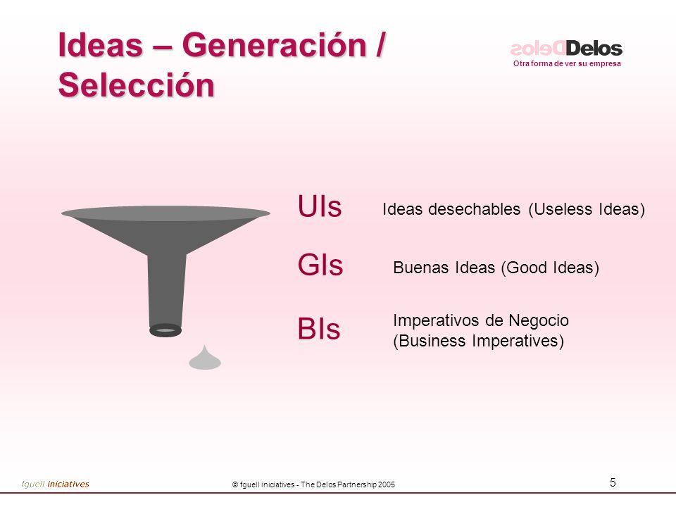 Otra forma de ver su empresa © fguell iniciatives - The Delos Partnership 2005 5 Ideas – Generación / Selección BIs UIs GIs Imperativos de Negocio (Bu