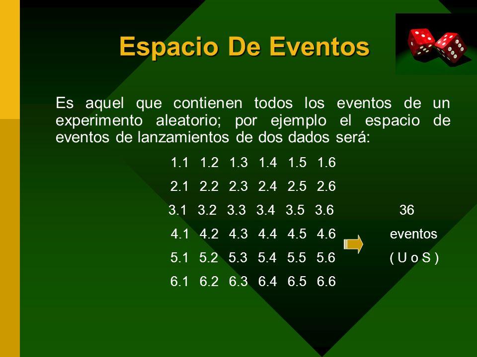 Espacio De Eventos Es aquel que contienen todos los eventos de un experimento aleatorio; por ejemplo el espacio de eventos de lanzamientos de dos dado