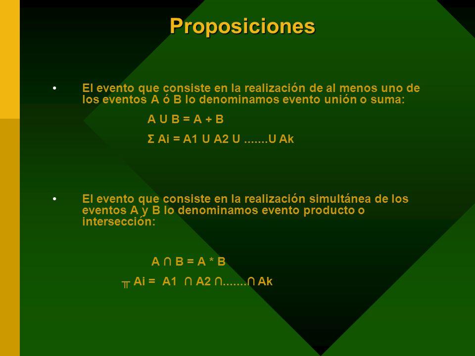 Proposiciones El evento que consiste en la realización de al menos uno de los eventos A ó B lo denominamos evento unión o suma: A U B = A + B Σ Ai = A