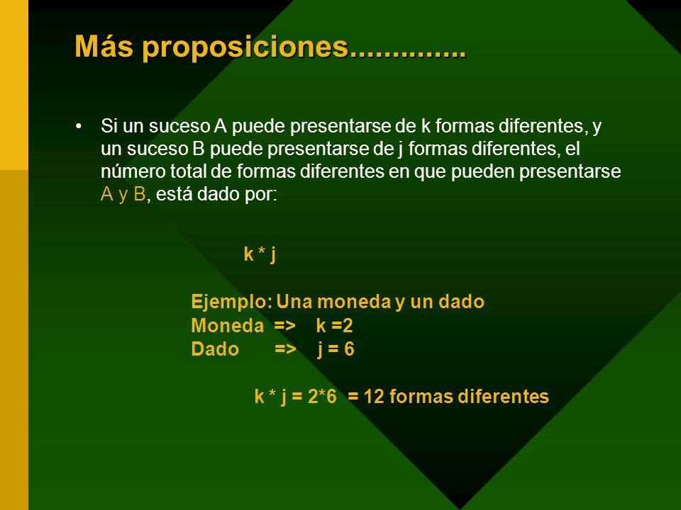 Más proposiciones.............. Si un suceso A puede presentarse de k formas diferentes, y un suceso B puede presentarse de j formas diferentes, el nú
