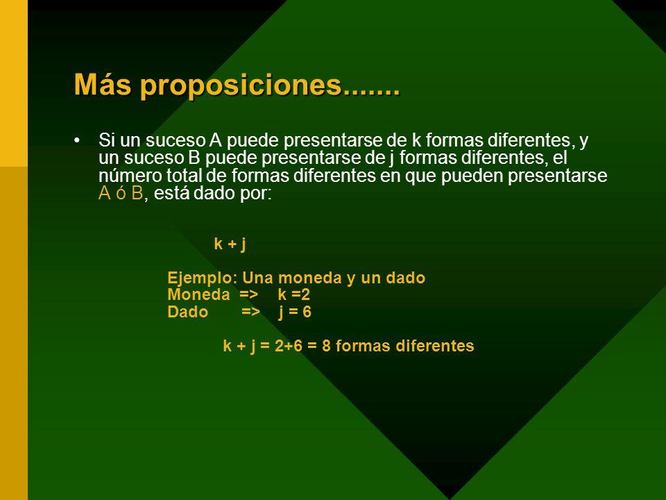 Más proposiciones....... Si un suceso A puede presentarse de k formas diferentes, y un suceso B puede presentarse de j formas diferentes, el número to