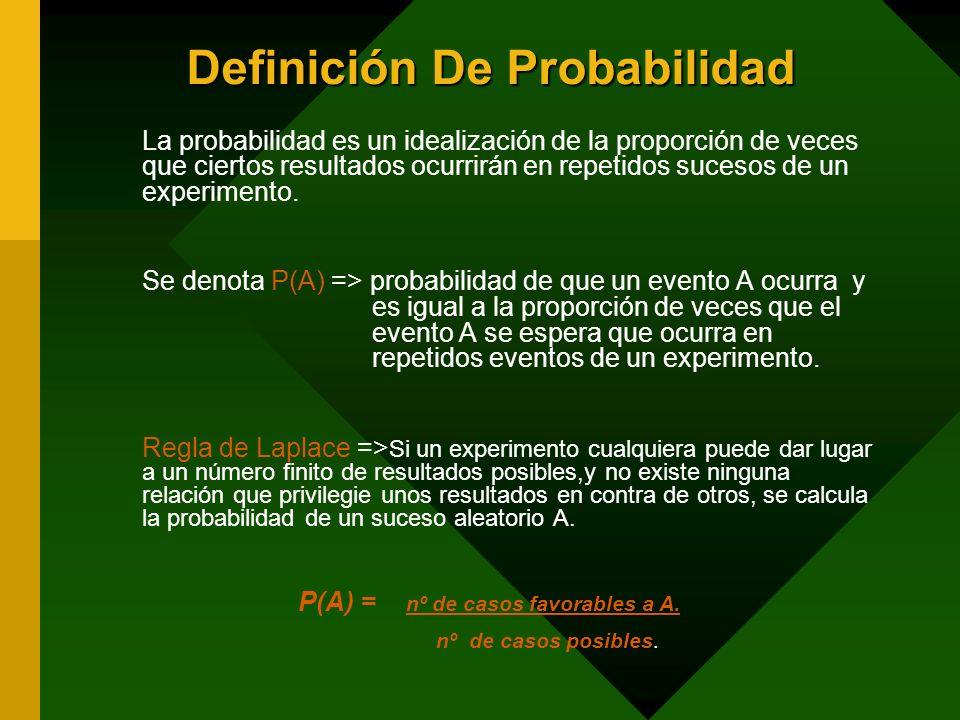 Definición De Probabilidad La probabilidad es un idealización de la proporción de veces que ciertos resultados ocurrirán en repetidos sucesos de un ex