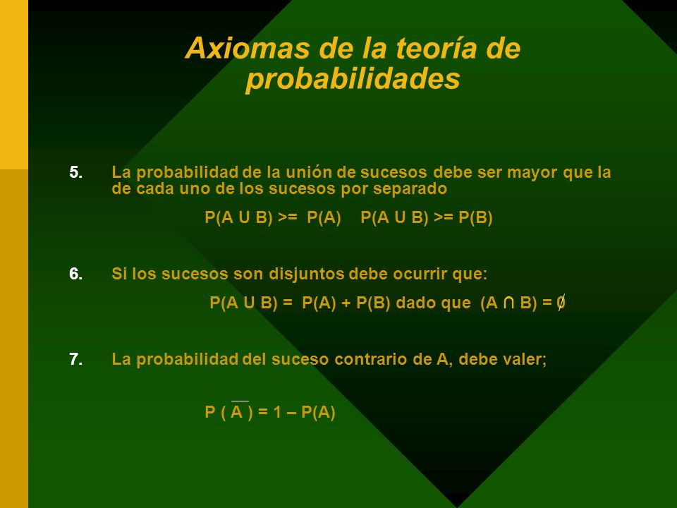Axiomas de la teoría de probabilidades 5.La probabilidad de la unión de sucesos debe ser mayor que la de cada uno de los sucesos por separado P(A U B)