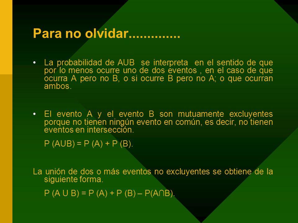 Para no olvidar.............. La probabilidad de AUB se interpreta en el sentido de que por lo menos ocurre uno de dos eventos, en el caso de que ocur
