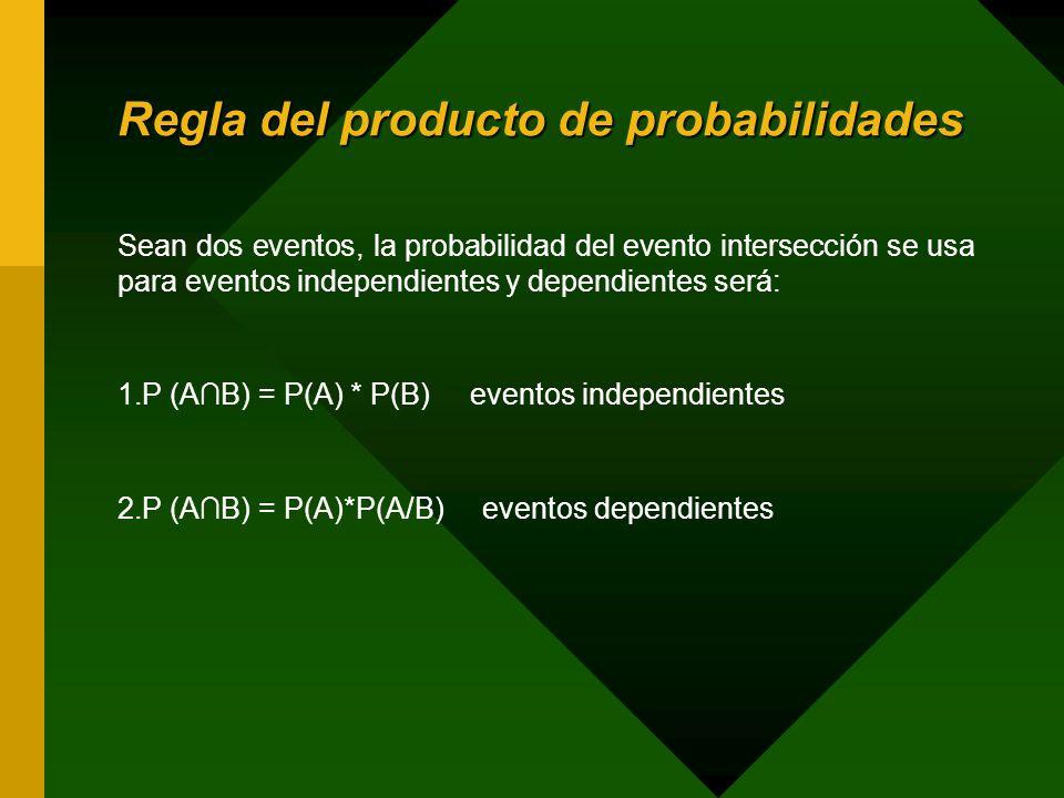 Regla del producto de probabilidades Sean dos eventos, la probabilidad del evento intersección se usa para eventos independientes y dependientes será: