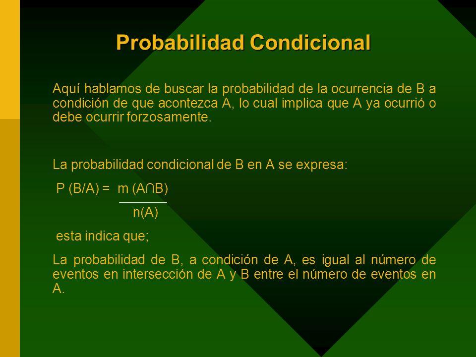Probabilidad Condicional Aquí hablamos de buscar la probabilidad de la ocurrencia de B a condición de que acontezca A, lo cual implica que A ya ocurri