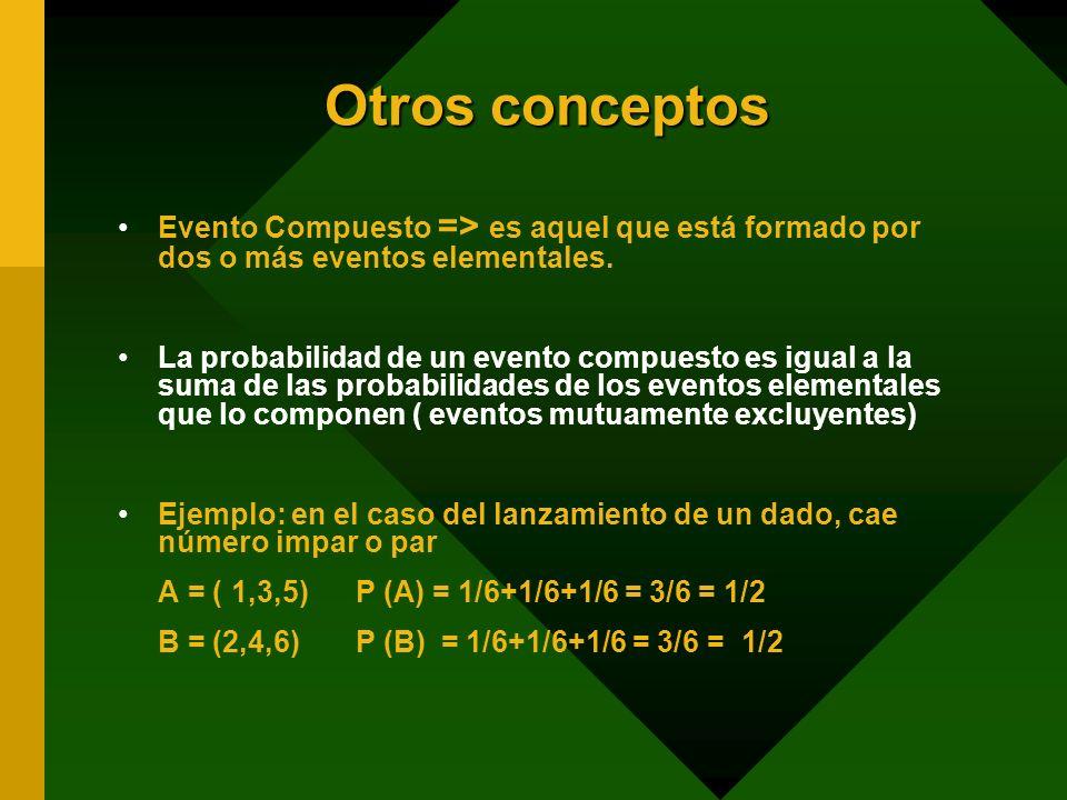 Otros conceptos Evento Compuesto => es aquel que está formado por dos o más eventos elementales. La probabilidad de un evento compuesto es igual a la