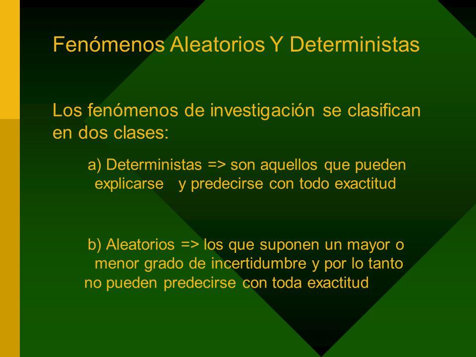 Fenómenos Aleatorios Y Deterministas Los fenómenos de investigación se clasifican en dos clases: a) Deterministas => son aquellos que pueden explicars