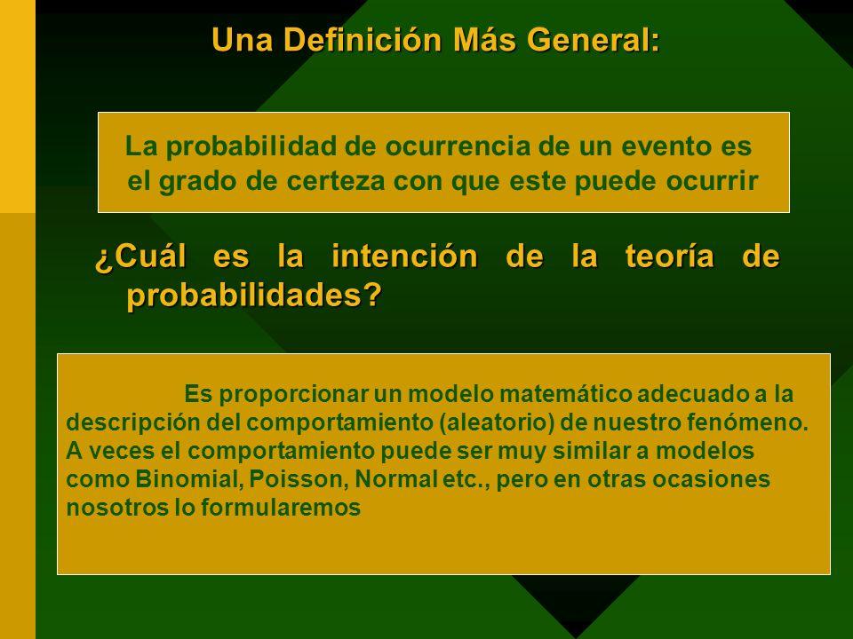 Axiomas de la teoría de probabilidades 1.La probabilidad sólo puede tomar valores entre 0 y 1 0 P(a) 1 2.La probabilidad de un suceso seguro es 1, es decir, 100% 3.La probabilidad de un suceso imposible debe ser 0 4.La probabilidad de la intersección de dos sucesos debe ser menor o igual que la probabilidad de cada uno de l,os sucesos por separado P(A B) P(A) P(A B) P(B)