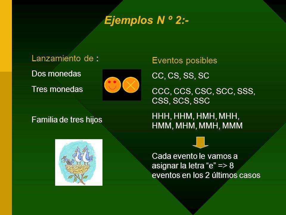Ejemplos N º 2:- Lanzamiento de : Dos monedas Tres monedas Familia de tres hijos Eventos posibles CC, CS, SS, SC CCC, CCS, CSC, SCC, SSS, CSS, SCS, SS