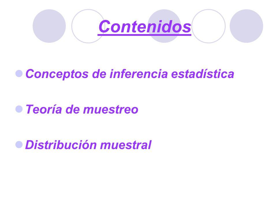 Contenidos Conceptos de inferencia estadística Teoría de muestreo Distribución muestral