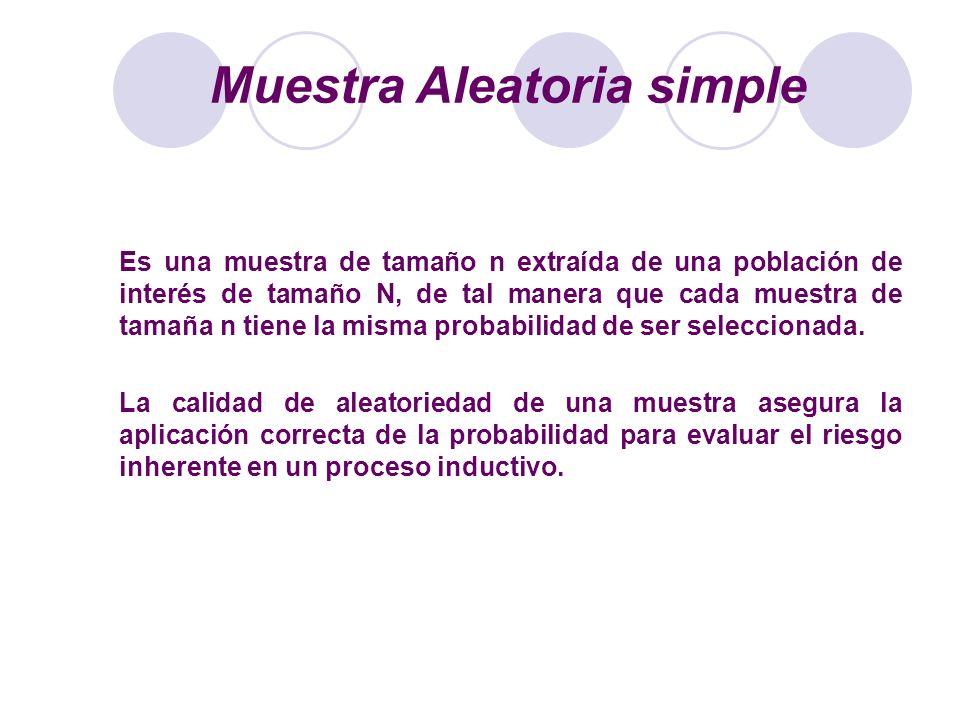 Muestra Aleatoria simple Es una muestra de tamaño n extraída de una población de interés de tamaño N, de tal manera que cada muestra de tamaña n tiene