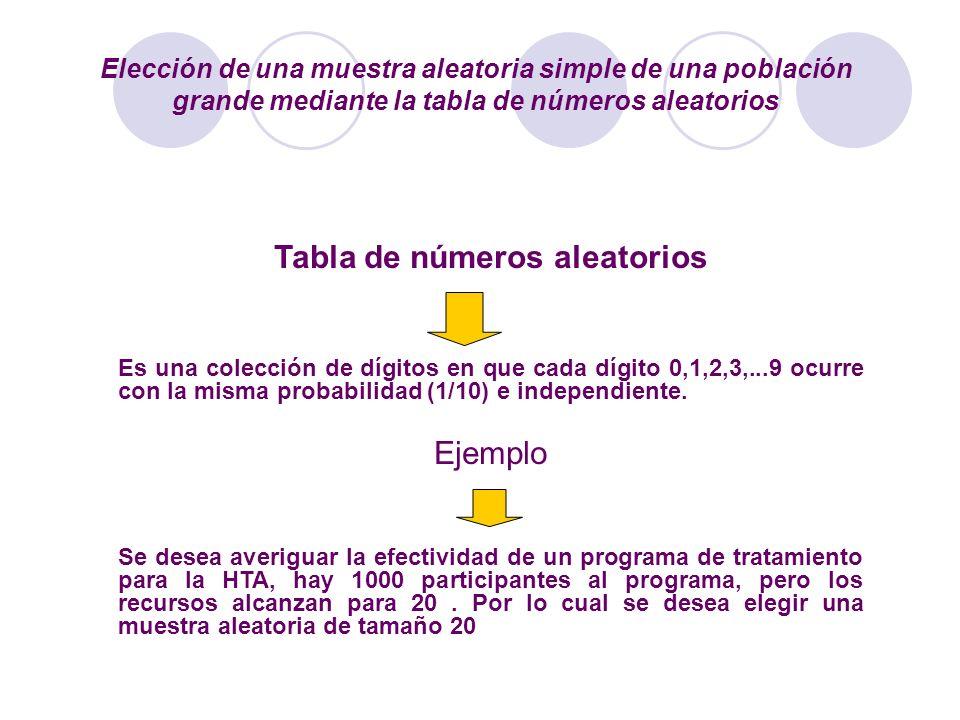 Elección de una muestra aleatoria simple de una población grande mediante la tabla de números aleatorios Tabla de números aleatorios Es una colección