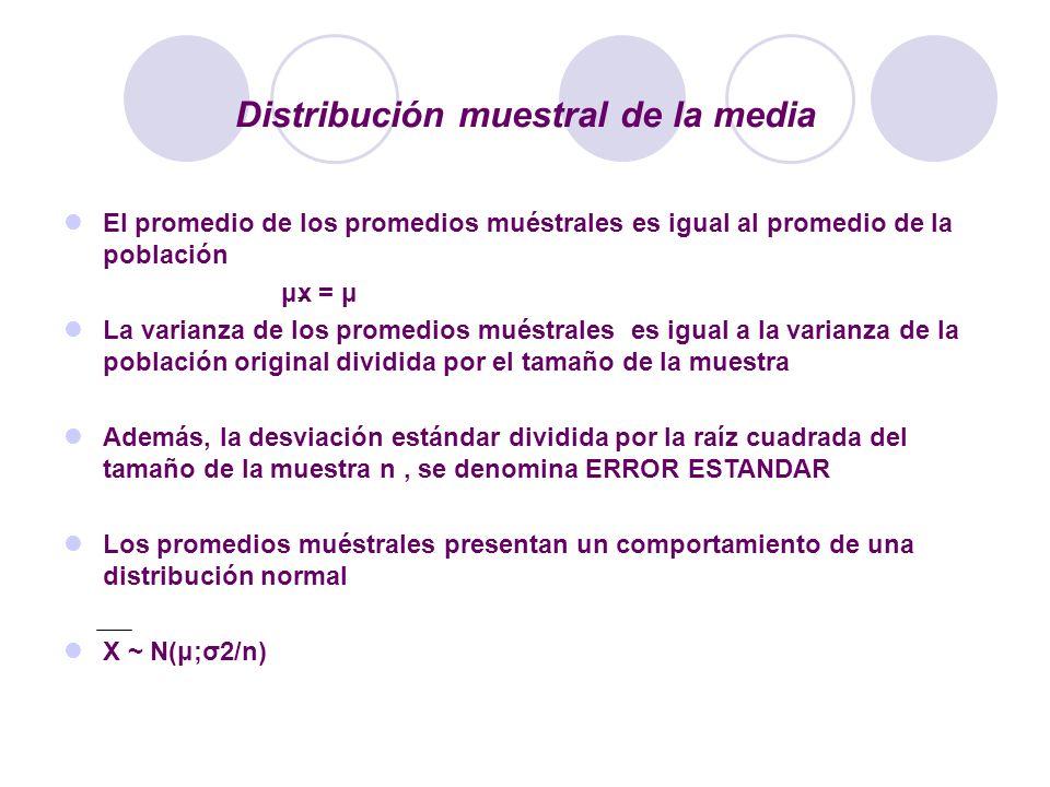 Distribución muestral de la media El promedio de los promedios muéstrales es igual al promedio de la población μx = μ La varianza de los promedios mué