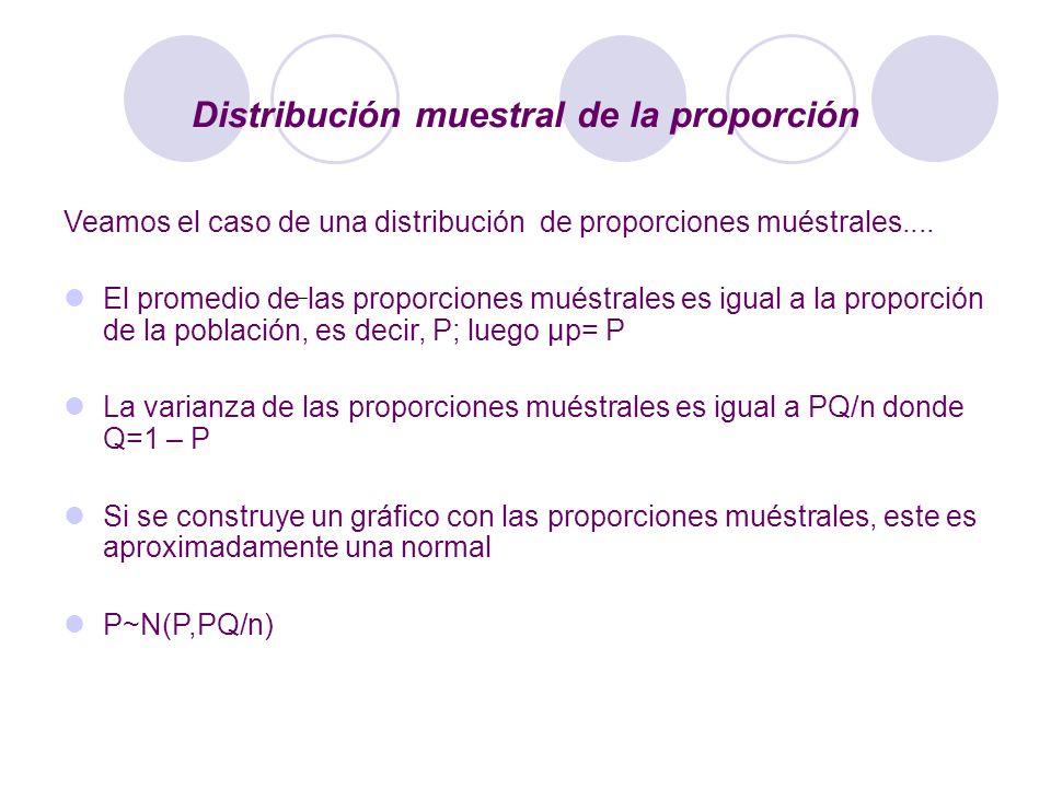 Distribución muestral de la proporción Veamos el caso de una distribución de proporciones muéstrales.... El promedio de las proporciones muéstrales es