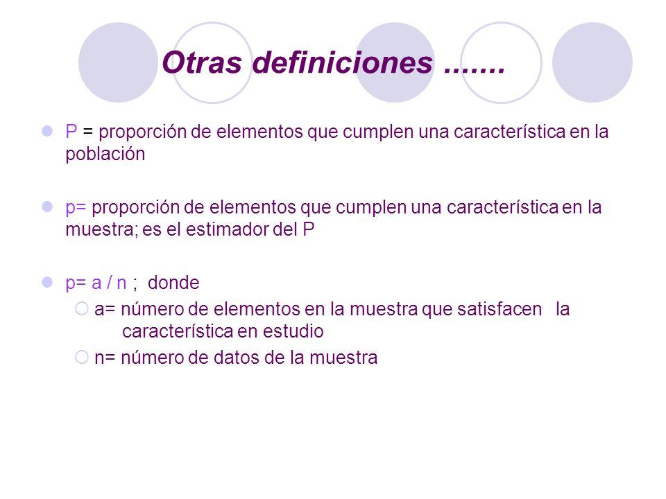 Otras definiciones....... P = proporción de elementos que cumplen una característica en la población p= proporción de elementos que cumplen una caract