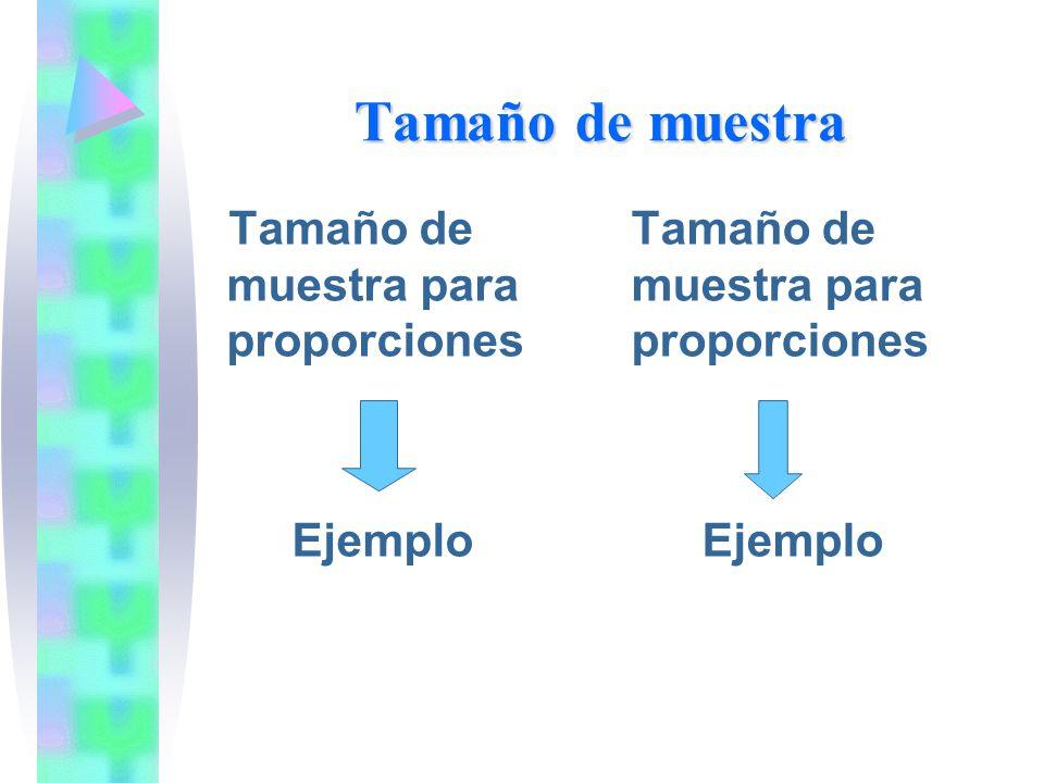 Tamaño de muestra Tamaño de muestra para proporciones Ejemplo Tamaño de muestra para proporciones Ejemplo