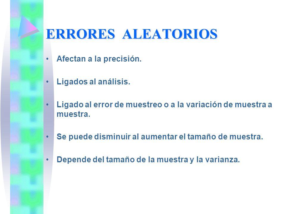 ERRORES ALEATORIOS Afectan a la precisión. Ligados al análisis. Ligado al error de muestreo o a la variación de muestra a muestra. Se puede disminuir