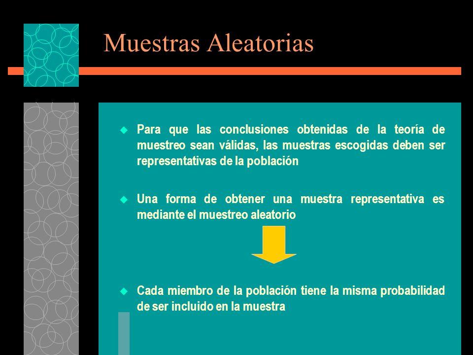 Muestras Aleatorias Para que las conclusiones obtenidas de la teoría de muestreo sean válidas, las muestras escogidas deben ser representativas de la