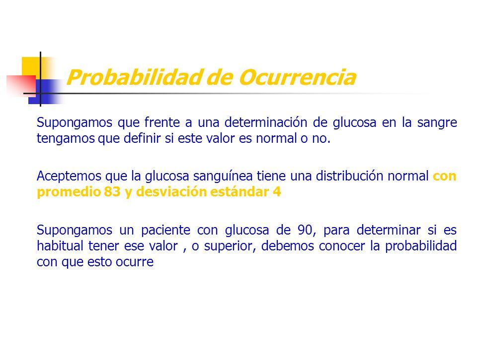 Probabilidad de Ocurrencia Supongamos que frente a una determinación de glucosa en la sangre tengamos que definir si este valor es normal o no.