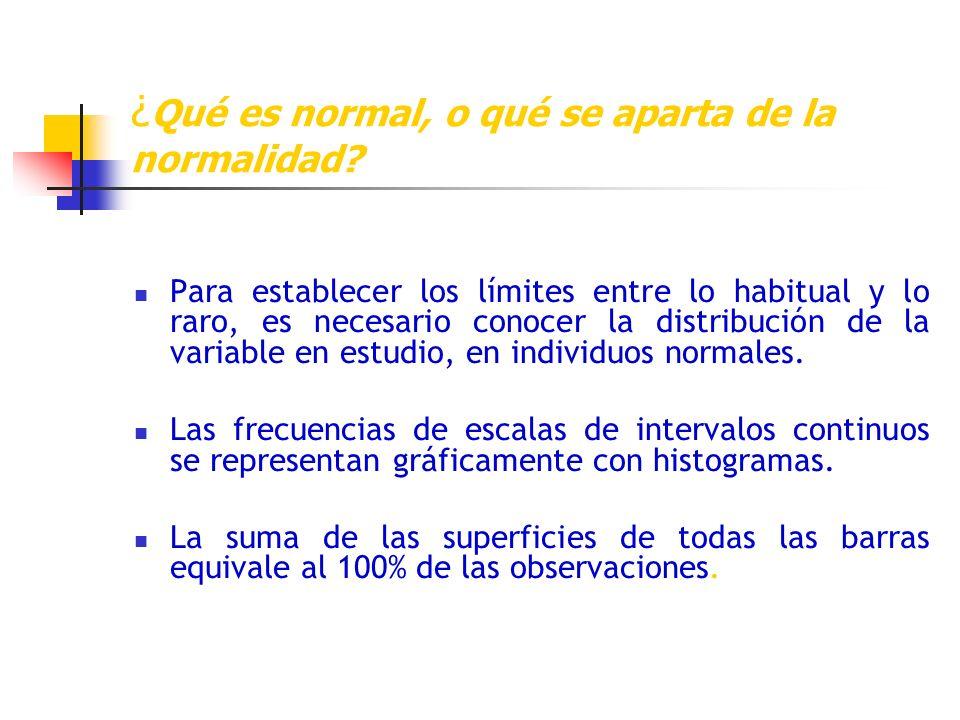 Aplicado el concepto de probabilidad a la distribución muestral podemos tomar el área de ésta como 1.