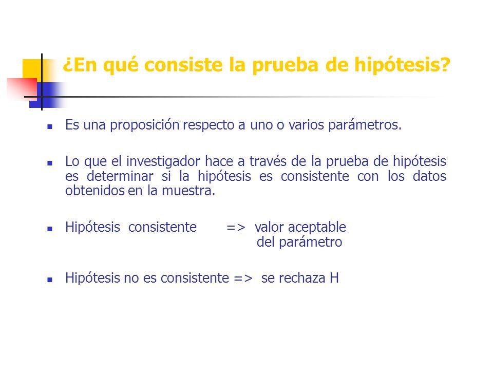 ¿En qué consiste la prueba de hipótesis.Es una proposición respecto a uno o varios parámetros.