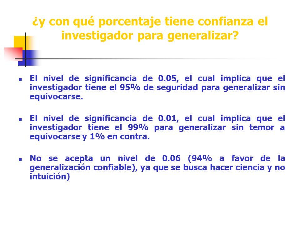 ¿y con qué porcentaje tiene confianza el investigador para generalizar.